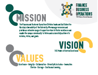 Mission-Vision-Values One Sheet
